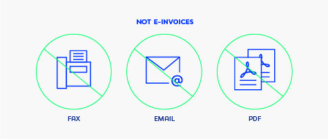 Not E-invoices: Fax, Email, PDF