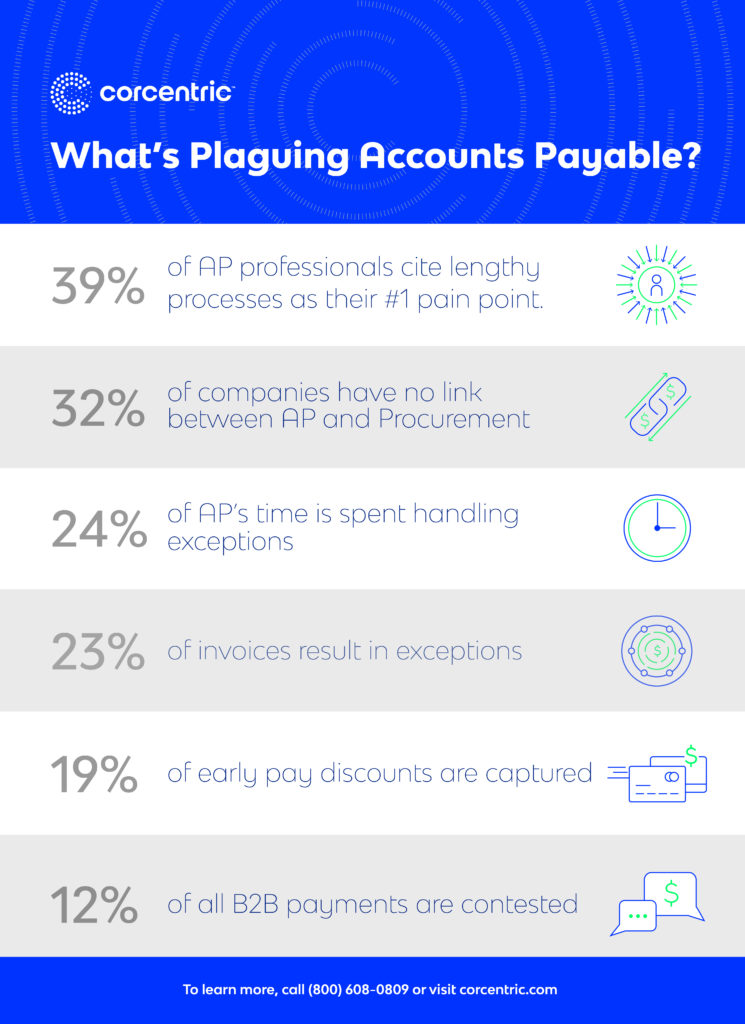 Infographic: Top Challenges for Accounts Payable